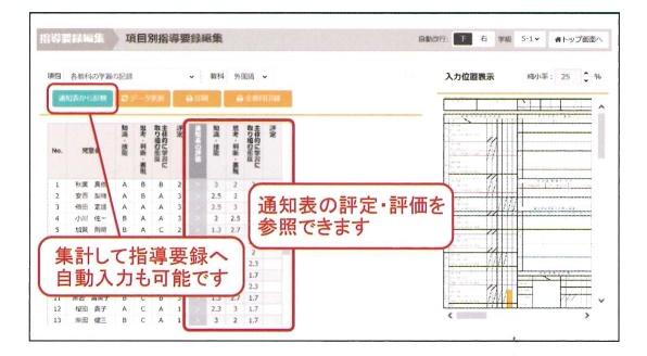 指導要録は通知表と出席簿からデータを流用できます。どちらもデータ共有を前提としたシステム構成になっています。